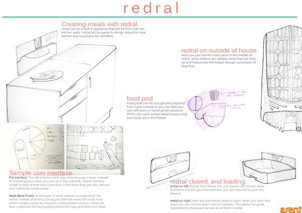 redral component overview